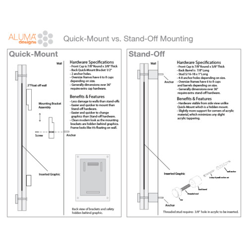 Quick Mount and Stand-Off Image Displays