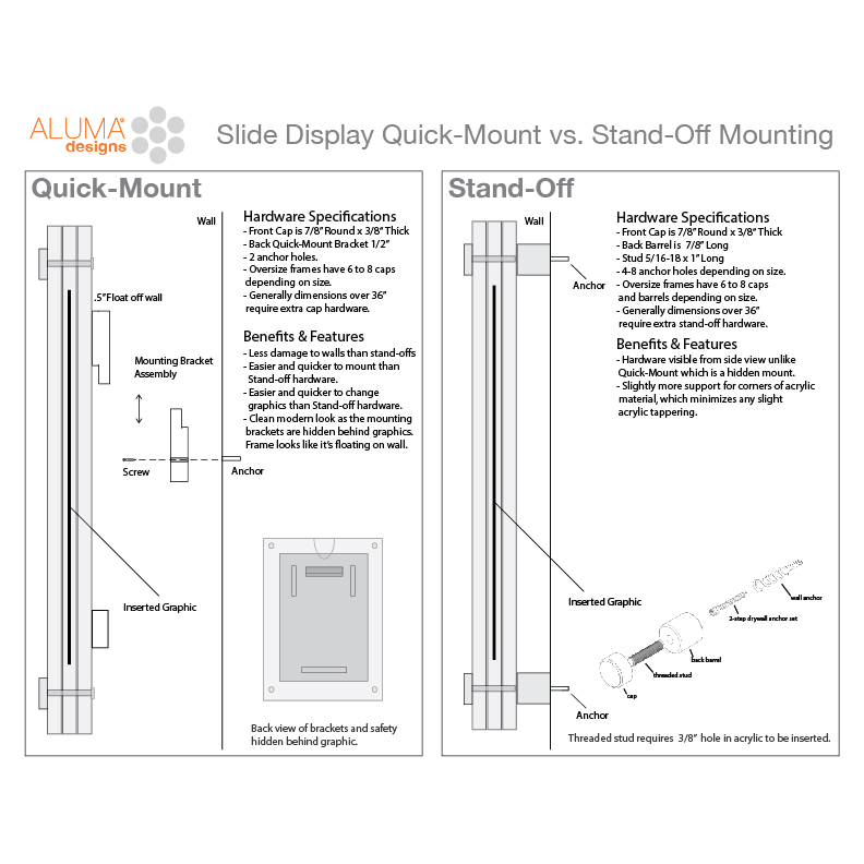 Stand off and Quick Mounting Frames - Easily Changable Acrylic Frames