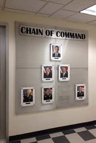Chain Of Command Display